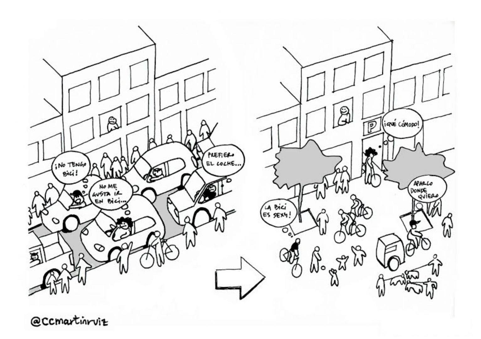 La estrategia urbana de la bicicleta