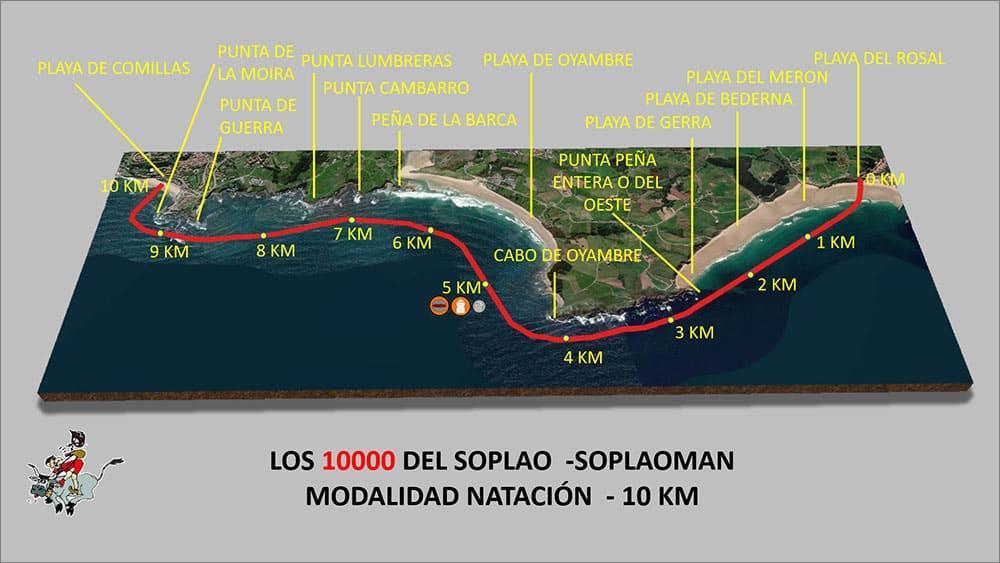 Recorrido a nado de los 10.000 del Soplao triatlón - Soplaoman